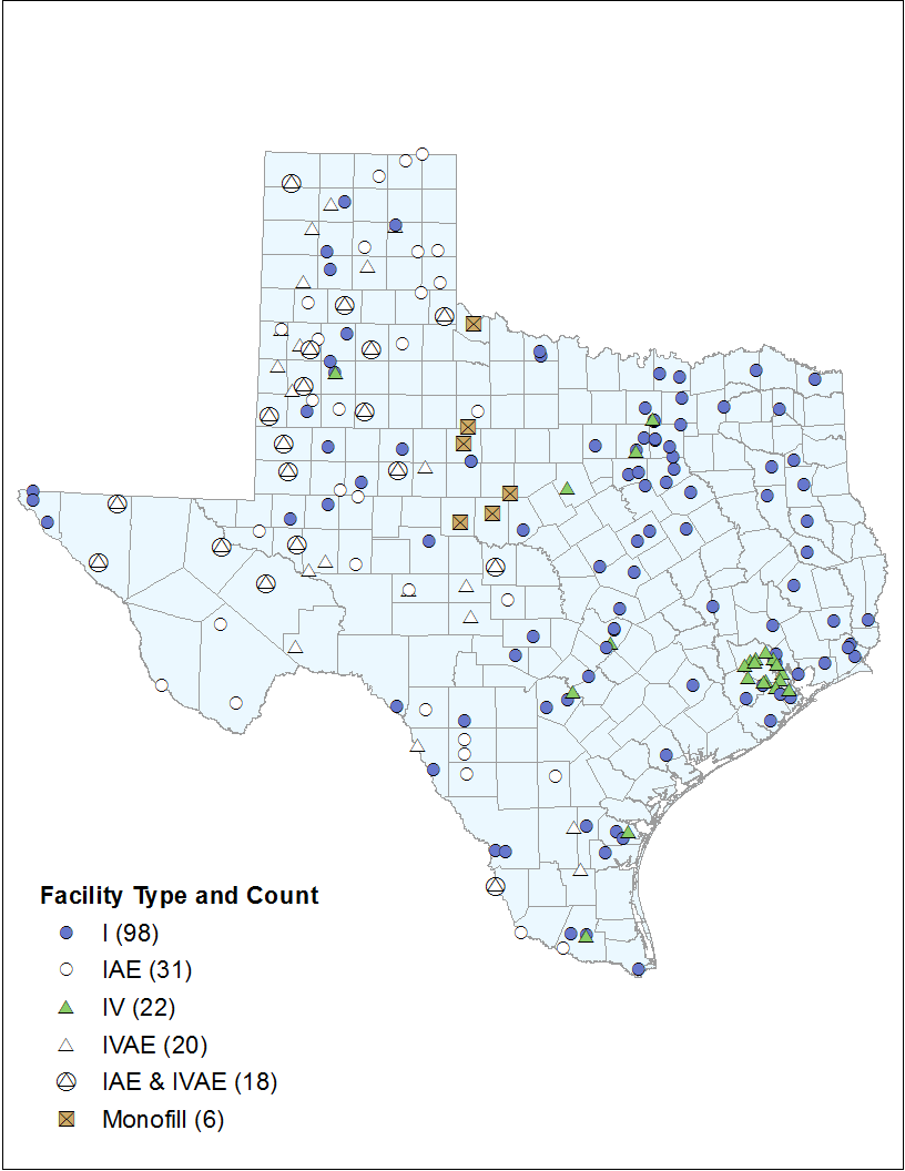 Active Texas MSW Landfills by Type 2016
